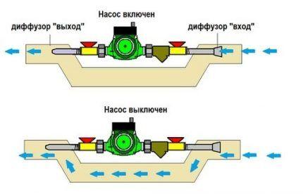 Принципиальная схема работы инжекционного байпаса