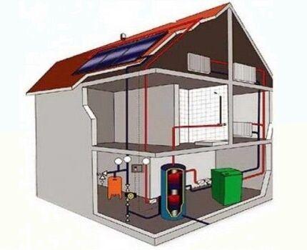 Как поднять давление в системе отопления
