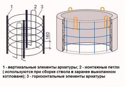 Бетонные кольца для колодца без монтажной фаски