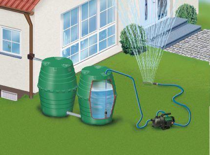 Емкости для дождевой воды