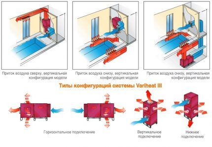 Варианты проектирования канальных осушителей для бассейна