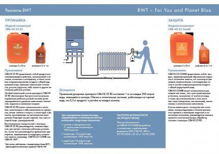 Реагенты для химической промывки системы отопления