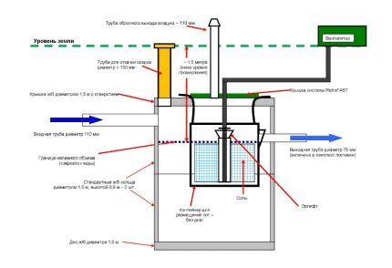 Схема модели RetroFAST 0.375