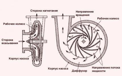 Схема насоса для фонтана