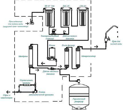 Схема с минерализатором