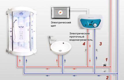 Схема монтажа напорного водонагревателя