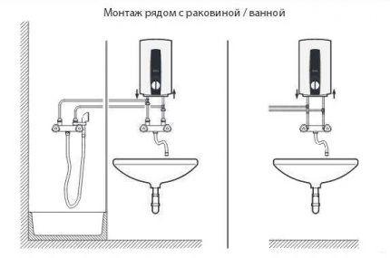Схема установки в ванной