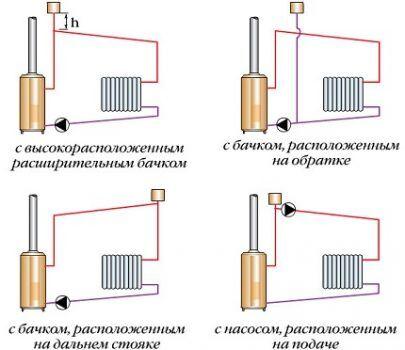 Схемы установки насоса