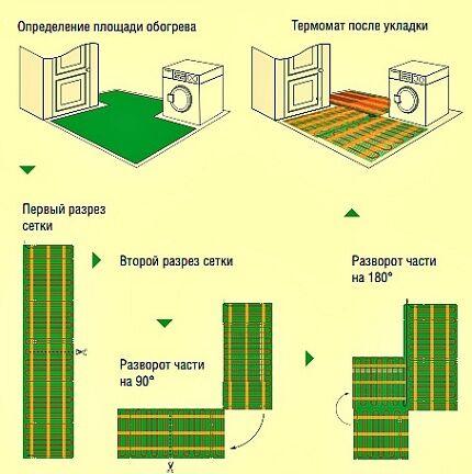 Укладка термоматов
