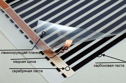 Структура ИК-пленки