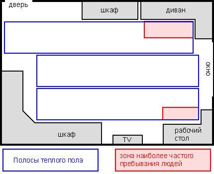 Пример размещения фрагментов инфракрасных нагревательных полос