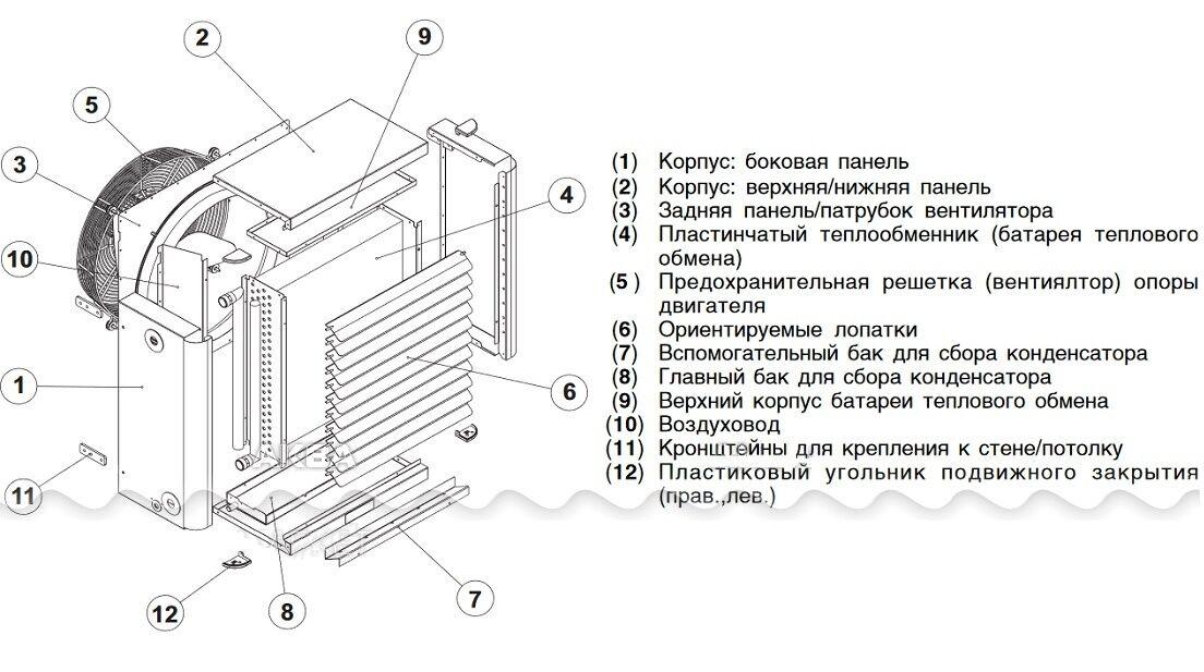 Устройство теплообменника в воздухонагревателе Пластины теплообменника КС 73 Мурманск