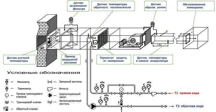 Теплообменник для приточной установки тип теплообменника градирни