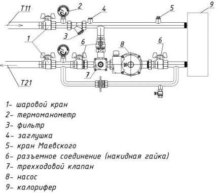 Теплообменники паяные SONDEX (S) Анжеро-Судженск