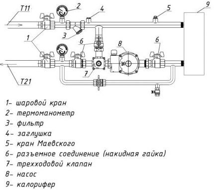 Схема обвязки узлов калорифера