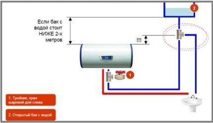 Накопительный нагреватель и система автономного водоснабжения