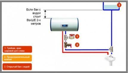 Накопительный водонагреватель в системе автономного отопления