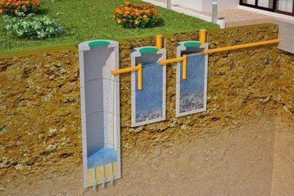 Три колодца из бетонных колец