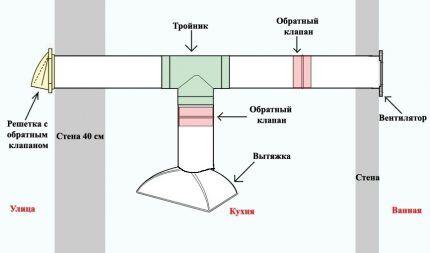 Схема размещения обратных клапанов