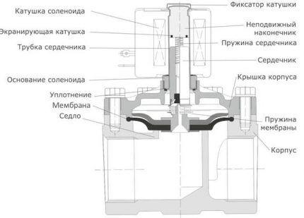 Схема автоматического смесителя