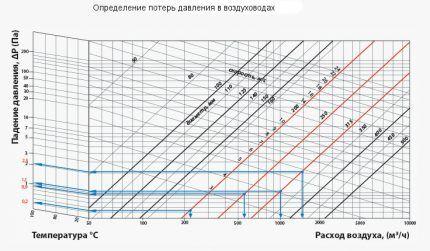 Схема вентиляции в погребе фото 259