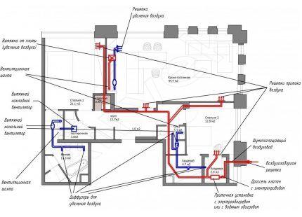 Схема устройства вентканалов