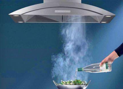 Устройство вытяжки на кухне