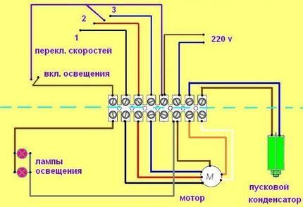 Схема вытяжки на кухне