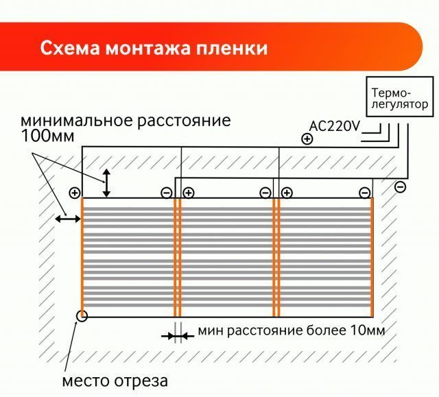 Схема укладки ИК-пленки