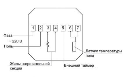 The circuit diagram of the thermostat