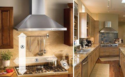 Зонт вытяжки для кухонной плиты