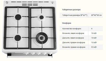 Параметры плиты для расчета вытяжки