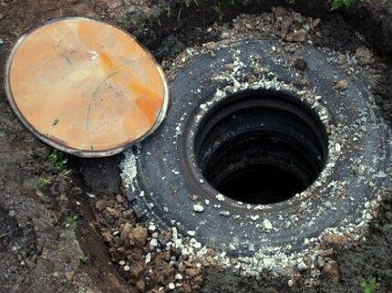 Расчет объема ямы
