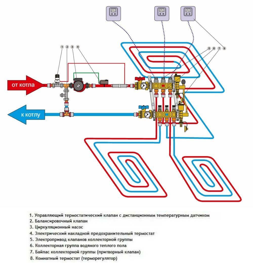 Схема подключения балансировочного клапана