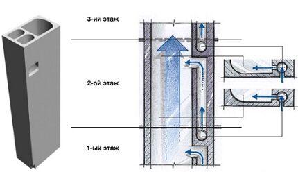 Устройство воздуховода
