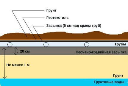 Фильтрационное поле