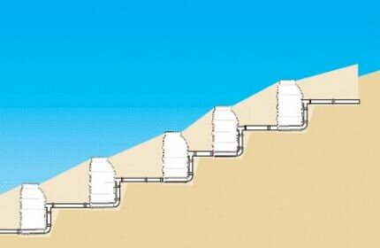 Вариант размещения перепадных резервуаров
