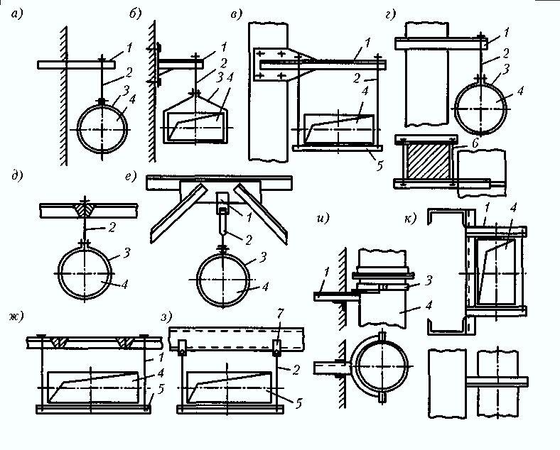Расценки на герметизацию панельных швов
