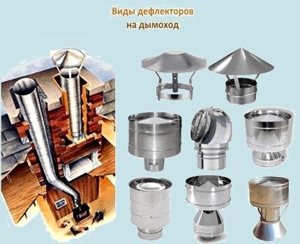 Разновидности дефлекторов на дымоход