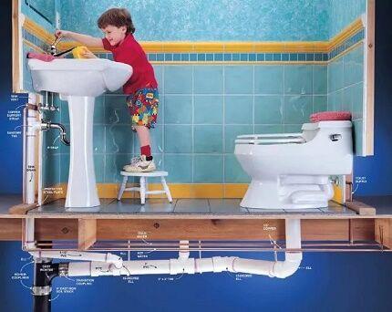 Особенности разводки канализации в частном доме