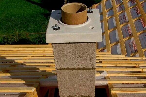 Оборудование для керамических дымоходов котел дымоход алюминий
