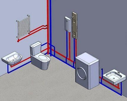 Схема разводки для установки сантехники