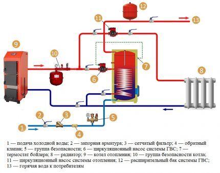 Схема подключения с двумя циркуляционными насосами