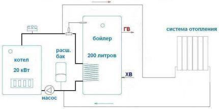 Схема подключения с энергонезависимым котлом