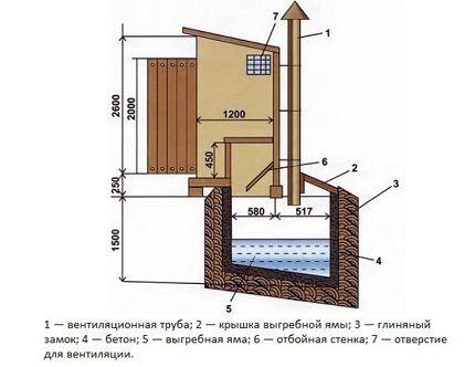 Схема туалета с душем