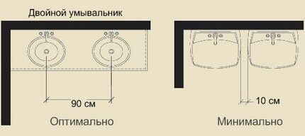 Схема расстановки чаш