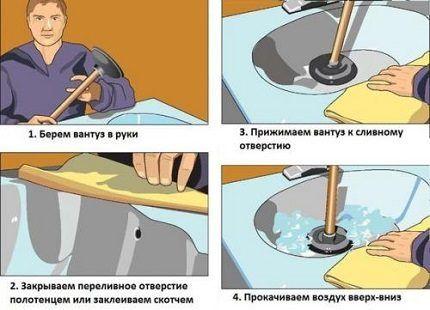 Чистка раковины вантузом