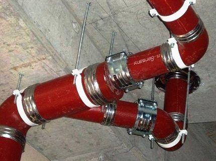 Чугунные трубы Duker