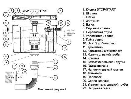 Схема бака раздельного унитаза