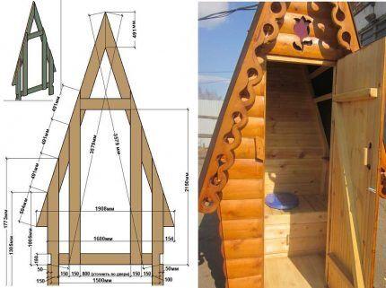 Проект дачного-туалета типа шалаш